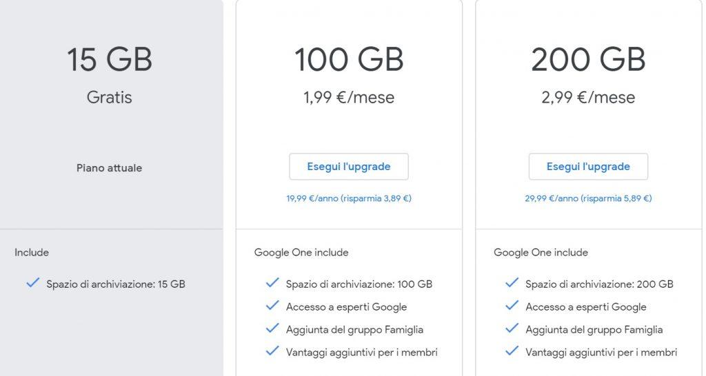 I prezzi dei piani d'abbonamento Google One