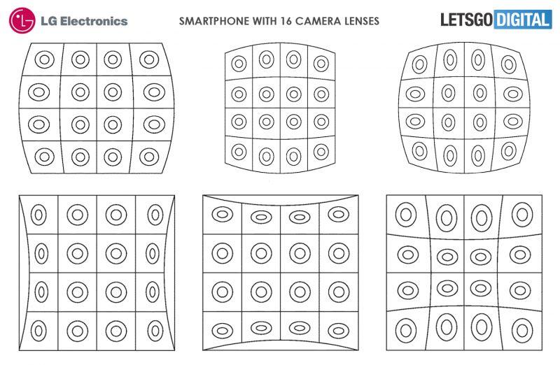 Lg brevetta uno smartphone con 16 fotocamere